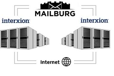 mailburg email archivierung sicher